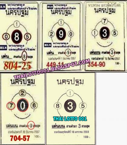 ... Single Sure Number 16-01-2015 ~ THAI LOTTO 001 LOTTERY VIP WIN TIPS