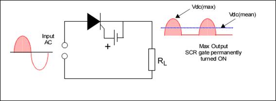 Blok Diagram Ups  Uninterruptable Power Supply