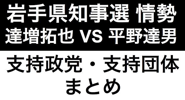 岩手県知事選挙の情勢(8月20日告示9月6日投開票)。政党や政治団体の支持の動きをまとめた。