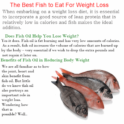 chose1ofbest weight fish the best fish to eat to lose