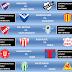 Primera - Fecha 5 - Apertura 2011