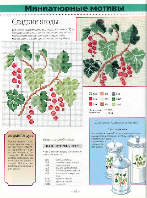 Схемы вышивки сочные фрукты и ягоды и