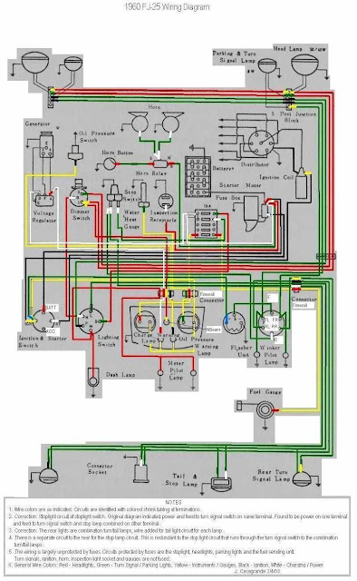 toyota land cruiser fj25 1960 electrical wiring diagram all about wiring diagrams