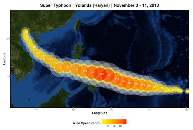 R: Mapping Super Typhoon Yolanda (Haiyan) Track