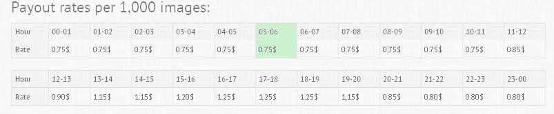 Invest money screenshoot pada pukul 1727 wib warna yang di block hijau stopboris Choice Image