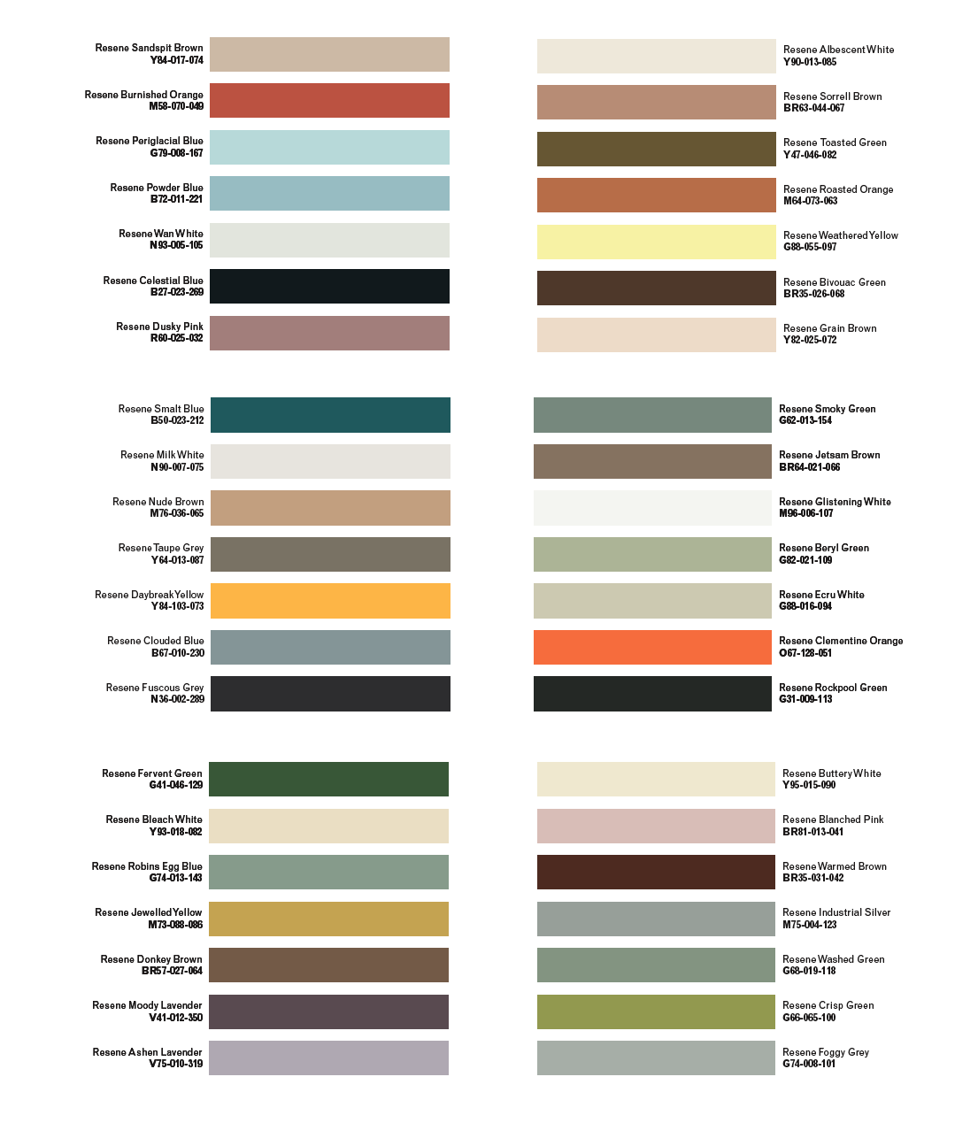 Mad for mid century resene mid century modern interior for Paint color palette