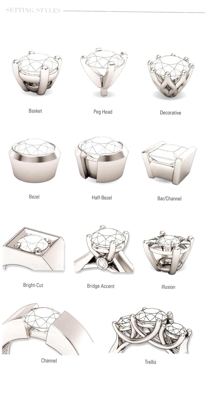 Information on different types of stone settings | JewelSmith News