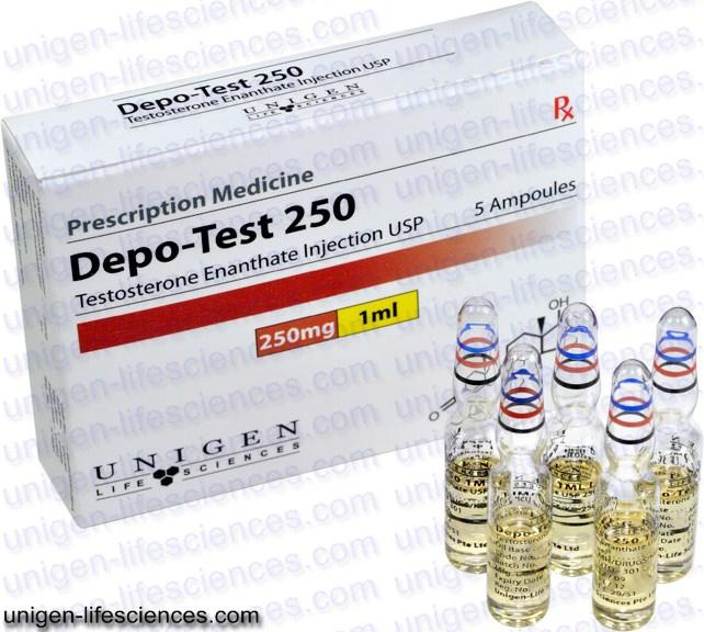 buying testosterone cypionate