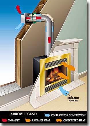 La chimenea for Como hacer una puerta para chimenea