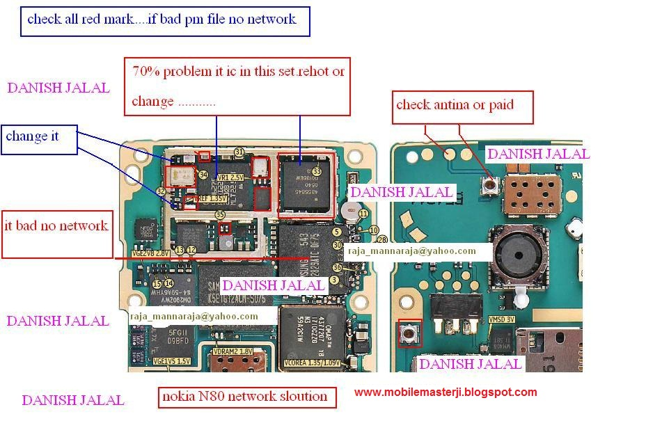 Nokia N80 Network Solution Diagram 100  Working