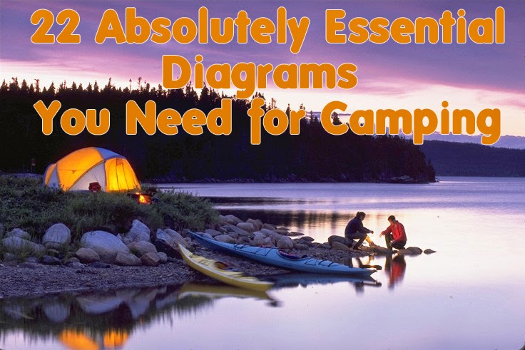 22 Absolutely Essential Diagrams You Need For Camping