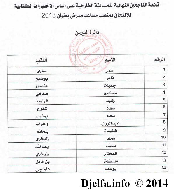 قائمة الناجحين في مسابقة الشبه الطبي (مساعد ممرّض) لولاية الجلفة 19.jpg