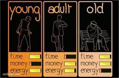 mana kelas anda?