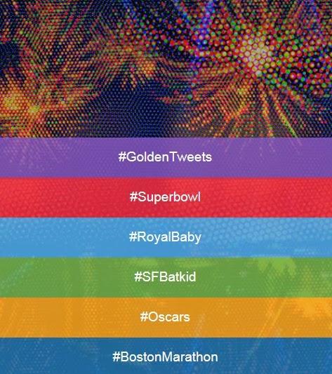 Popular Tweets 2013
