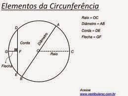 http://www.memo.com.co/fenonino/aprenda/geometria/geomet2.html