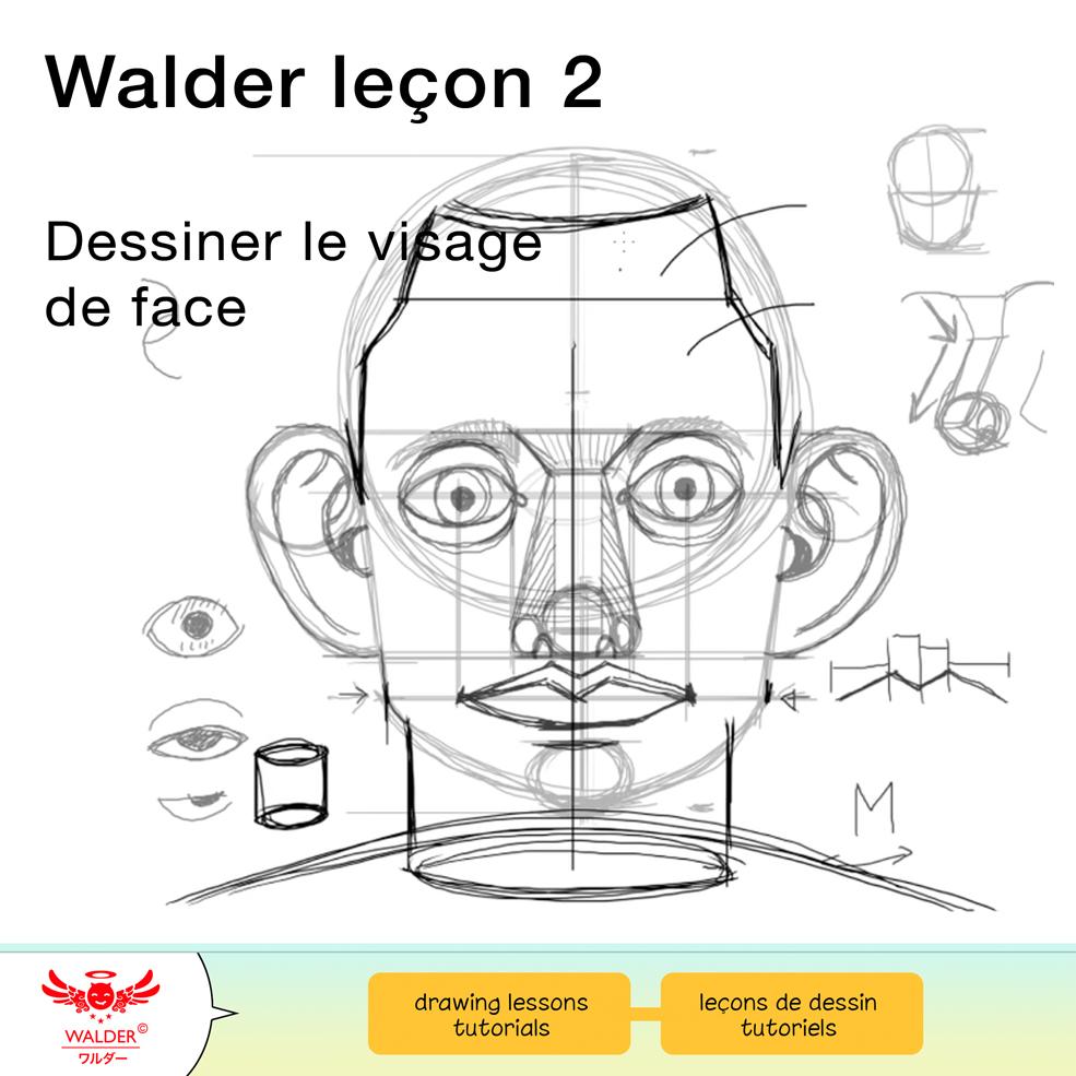 Comment dessiner le visage de face