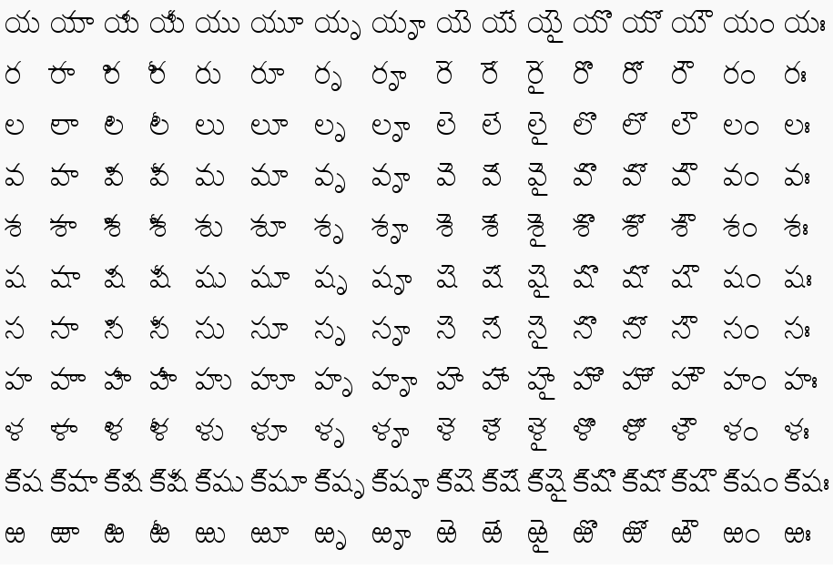 Printables Telugu Alphabets telugu alphabets pdf joseph pdf