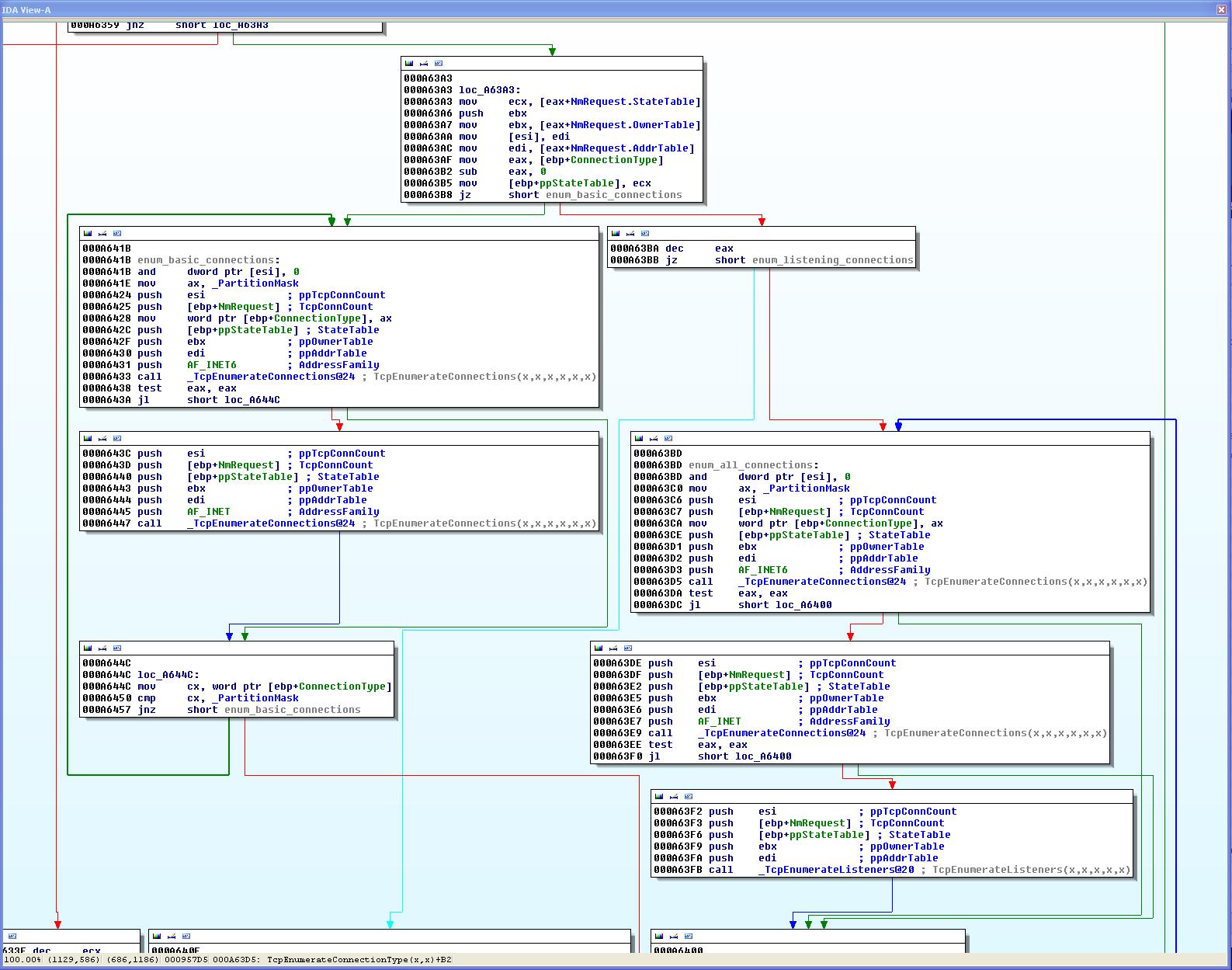 Rootkit Download