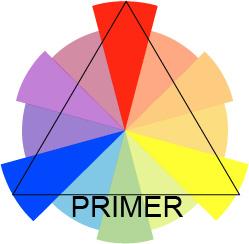 yang tidak tercampur oleh warna warna lain warna primer meliputi merah