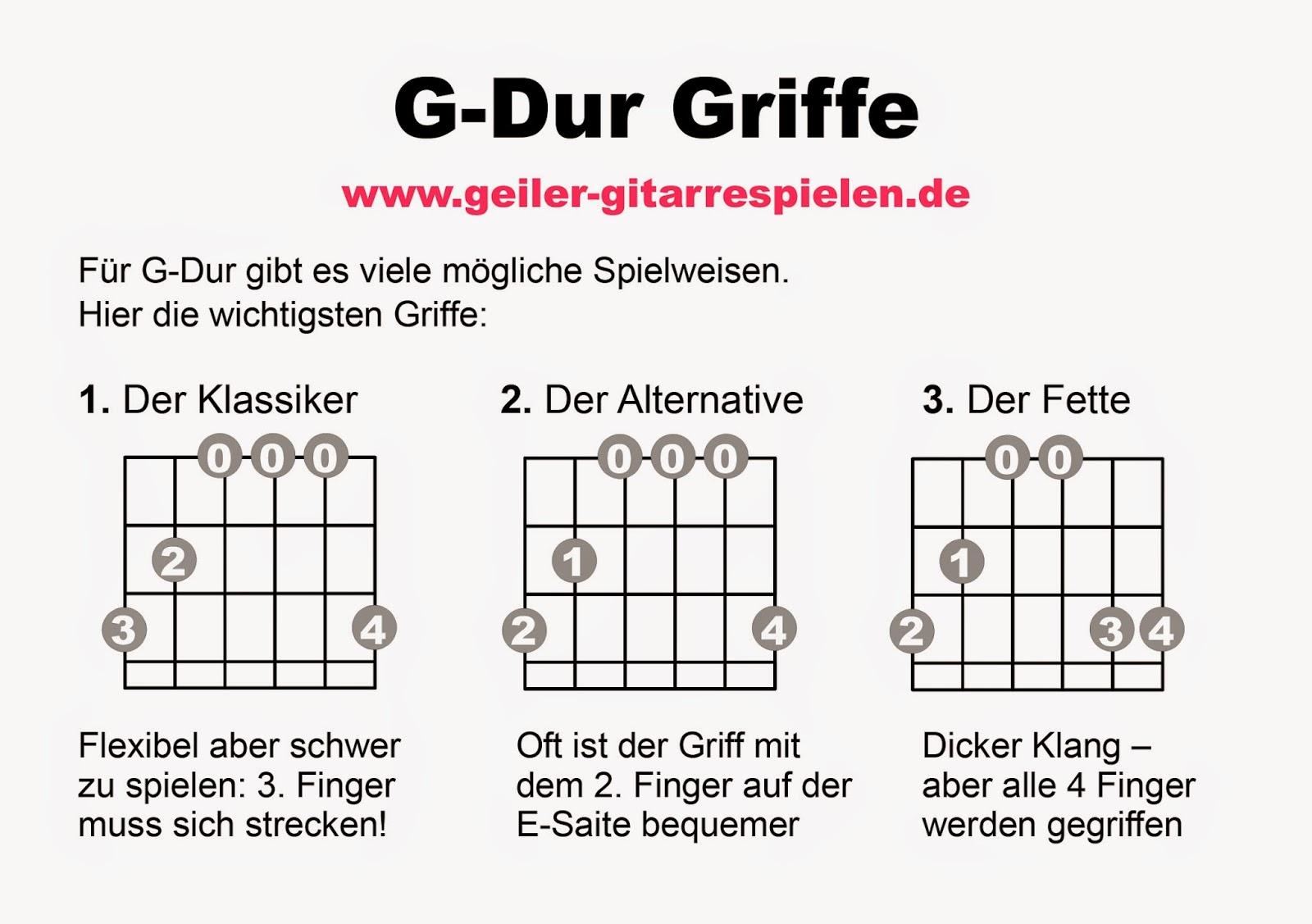 alles über gitarre spielen