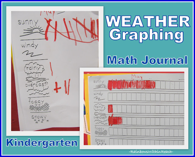 Math Journals in Kindergarten: Weather Graphing via RainbowsWithinReach