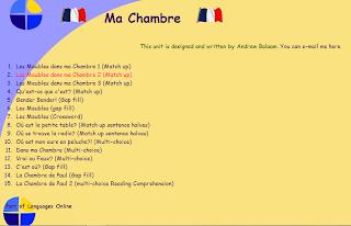 Il Blog di Inglese e di Francese: Descrizione della camera
