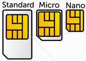 3 sim sizes