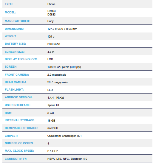 Spesifikasi Sony Xperia Z3 Compact