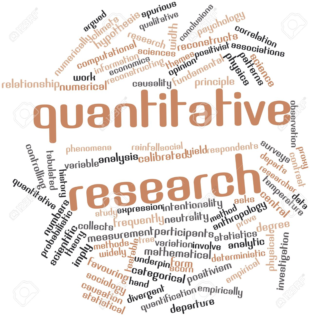 research method of gay lingo Quantitative and qualitative research methods: some strengths and weaknesses siti hawa the survey method is the most frequently used type of self-research report (gay, 1987 attempting to make sense of, or interpret, phenomena in terms of the meaning people bring to them (denzin and.