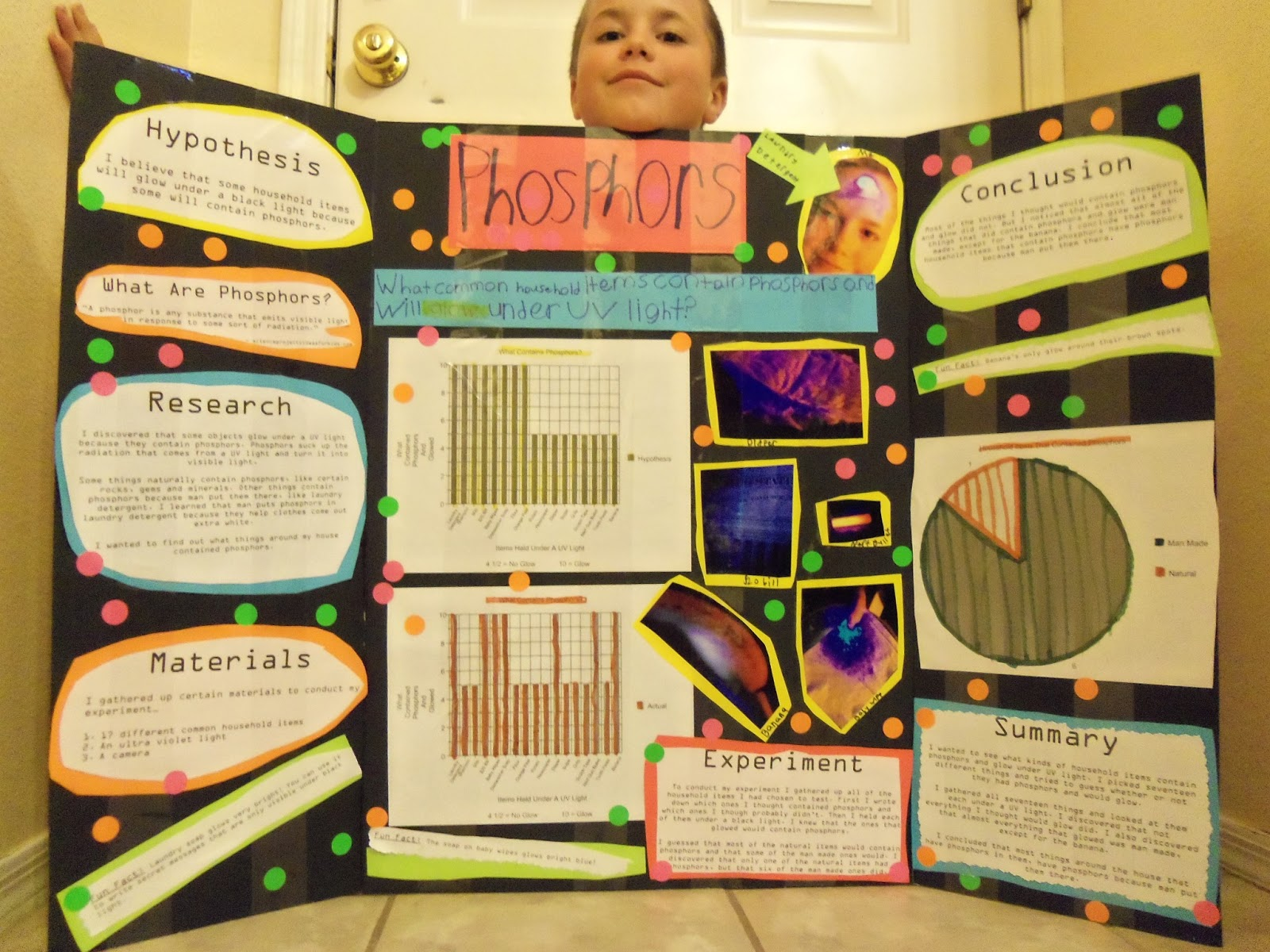 4th grade science fair project Find and save ideas about 4th grade science projects on pinterest | see more ideas about 4th grade science experiments, kid science and science club activities.