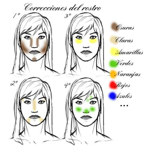 Las máscaras para la persona y el cabello con la gelatina de la casa