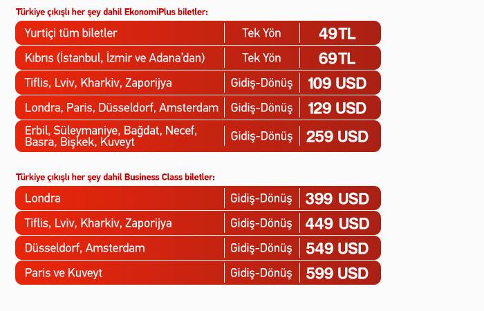 Türkiye çıkışlı her şey dahil EkonomiPlus biletler