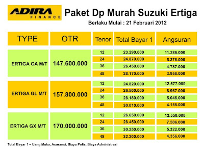 Home » Perbandingan Antara Suzuki Ertiga Vs Grand Livina Vs All New