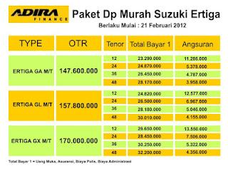Perbandingan Suzuki Ertiga Toyota Avanza Dan Chevrolet Spin