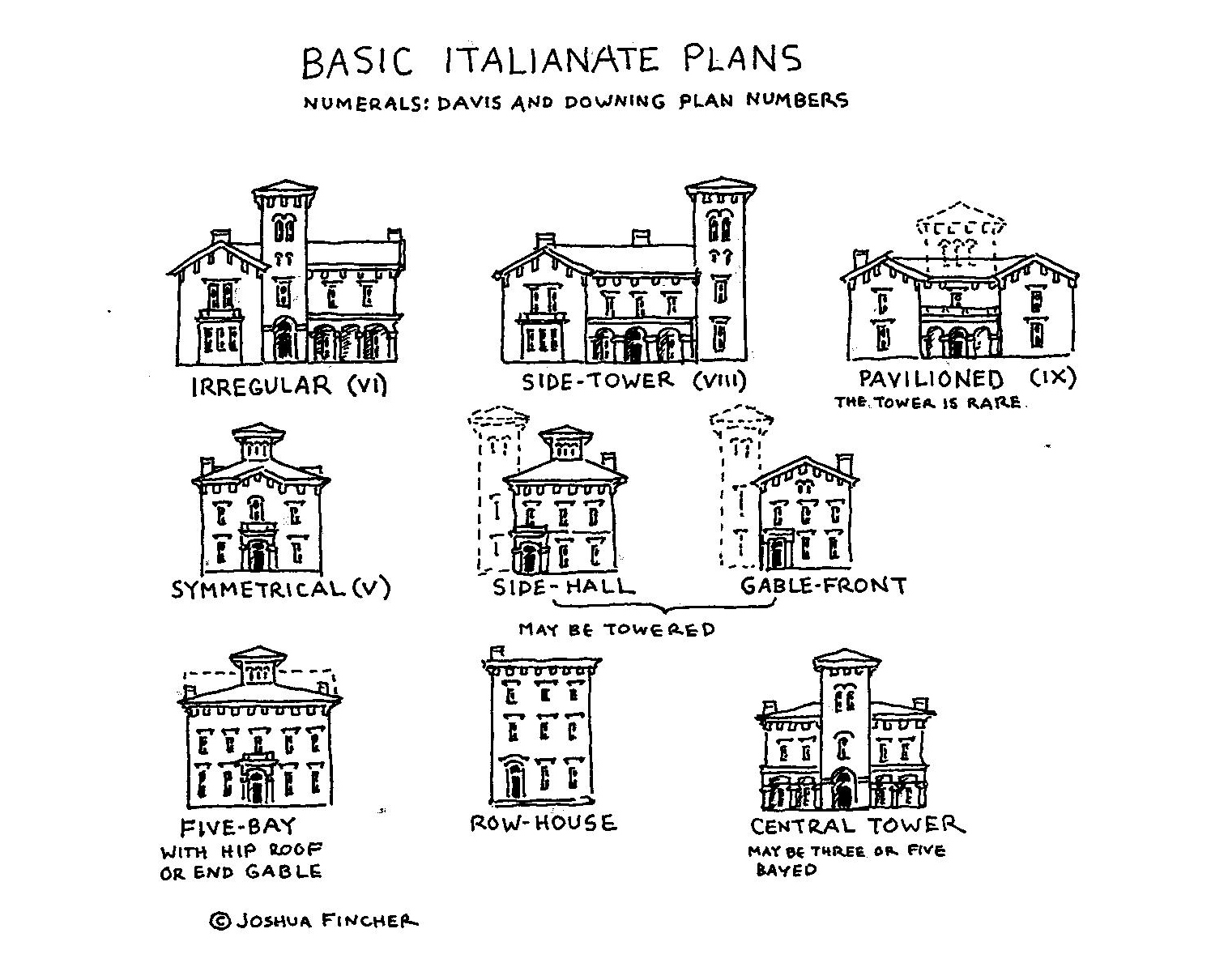 The picturesque style italianate architecture the for Italianate house plans