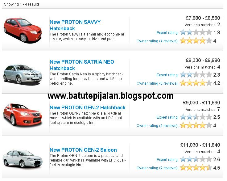 Cheapest monthly car rental uk