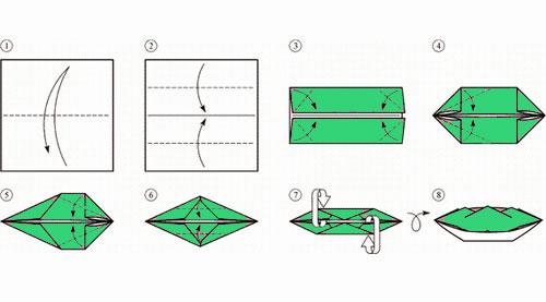 Как сделать кораблик из картона поэтапно