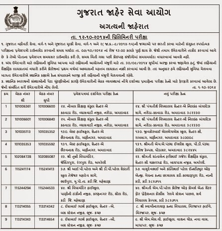 GPSC:Notification For Change In Exam Centers For Exam of Adv.no. 09/201415