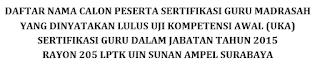 LPTK UIN Sunan Ampel  http://fitk.uinsby.ac.id/ 205 fitk.iain-surakarta.ac.id 232 iain walisongo 206  LPTK IAIN Syekh Nurjati Cirebon (LPTK) UIN Sunan Gunungjati Bandung  http://tarbiyahiainib.ac.id/sergur/ iain imam bonjol padang   LPTK FITK UIN Ar-Raniry Banda Aceh