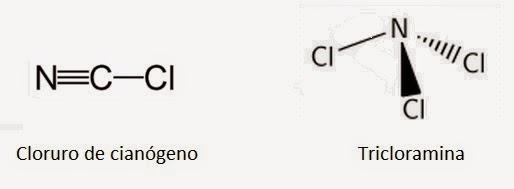 cyanogen chloride structure Nitrogen trichloride trichloramine inorganic