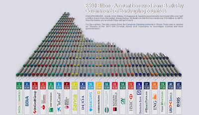 bank government debt