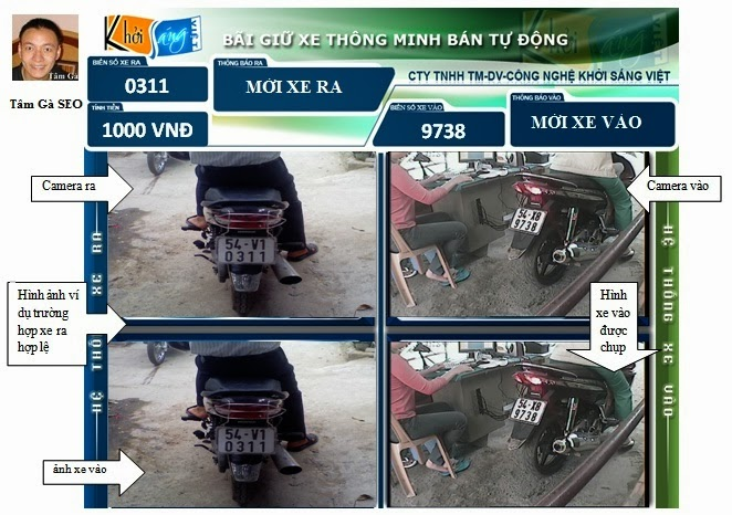 Bãi đỗ xe thông minh Việt Nam | Bãi đậu xe thông minh