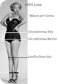 Corso Taglio/Cucito