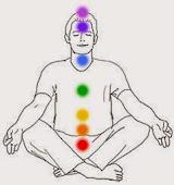 Kehon Energiajärjestelmiä