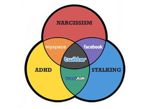 Work Hard But Dont Forget To Have Fun Venn Diagram 2