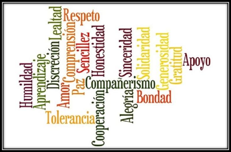 Valores Éticos