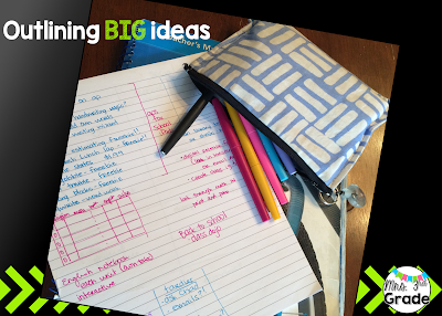 Brainstorming ideas for back to school
