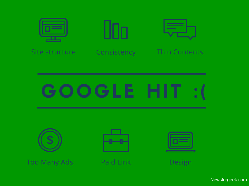 Google Hit Recovery
