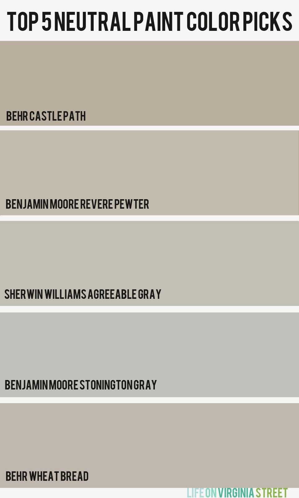 Build Omaha Picking The Perfect Paint Color And My Top Five Neutral Paint Color Picks That
