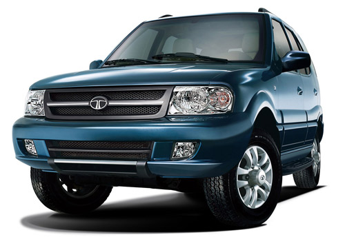 Used Cars in India, Second Hand Cars in India, Used Car